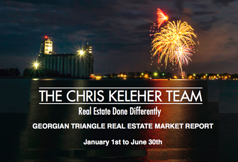 Georgian Triangle Real Estate Market Report – January 1st to June 30th, 2015