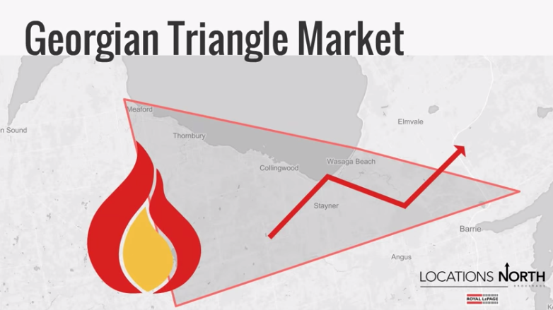Second Quarter Market Update for the Georgian Triangle – Video