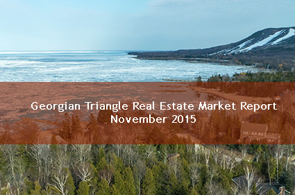 November 2015 Real Estate Market Report