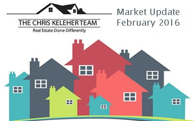 Collingwood – Blue Mountain Real Estate Market Update February 2016