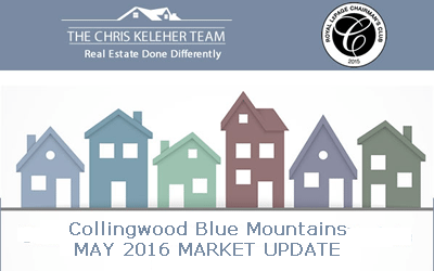 Collingwood – Blue Mountain Real Estate Market Update May 2016