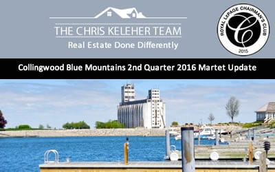 Collingwood – Blue Mountains 2nd Quarter 2016 Review