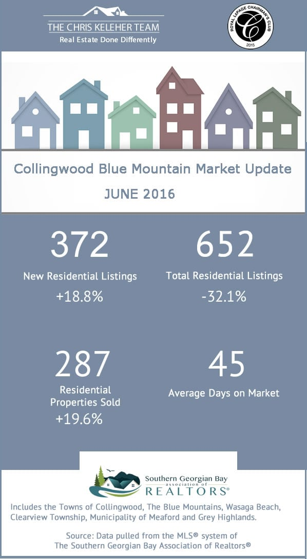 JUNE-2016-Infographic-CK