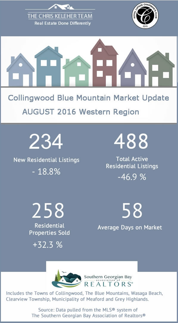 AUGUST-2016-Infographic-CK-team