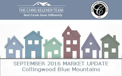 September 2016 Collingwood – Blue Mountain Real Estate Market Update