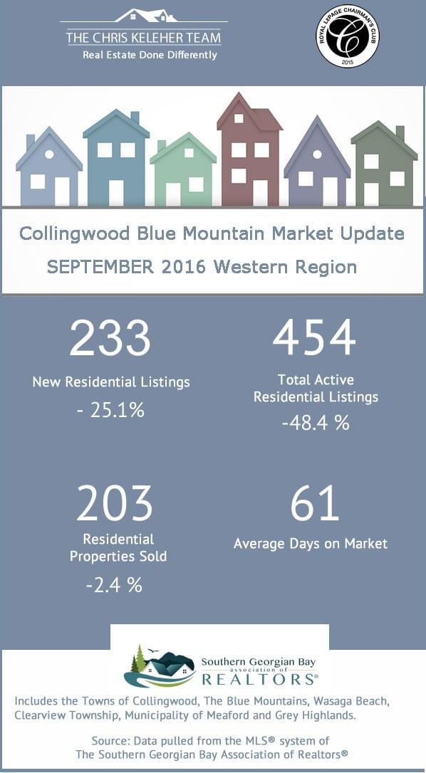 sept-2016-infographic-ck