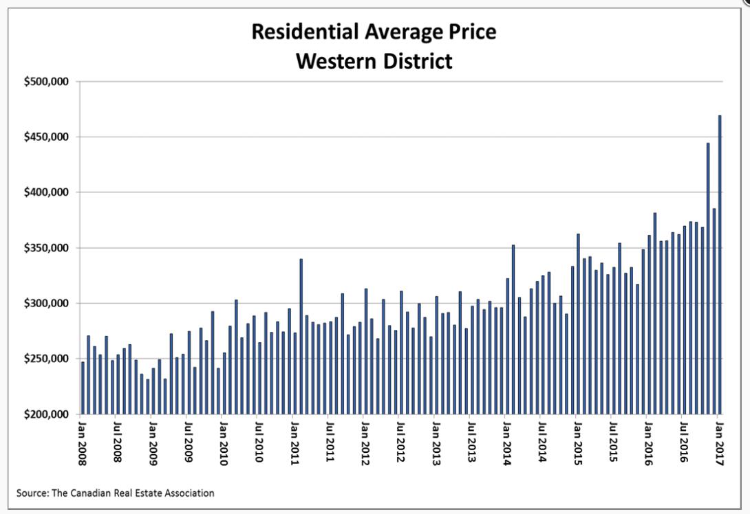 graph-price-jan-17