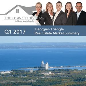 Q-1 2017 Georgian Triangle Real Estate Market Report