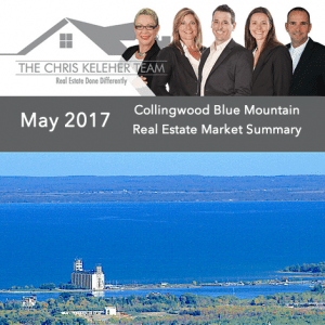 Southern Georgian Bay Real Estate Market Update May 2017