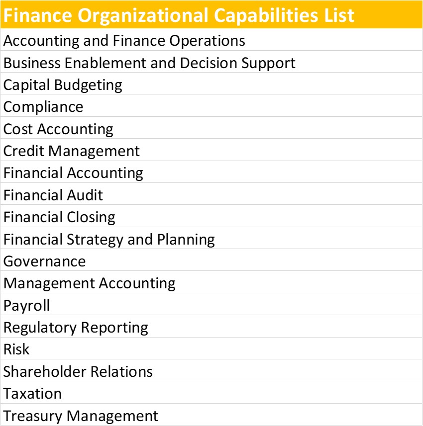 Finance Organizational Capabilities List