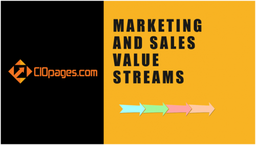 MarketingValueStreams
