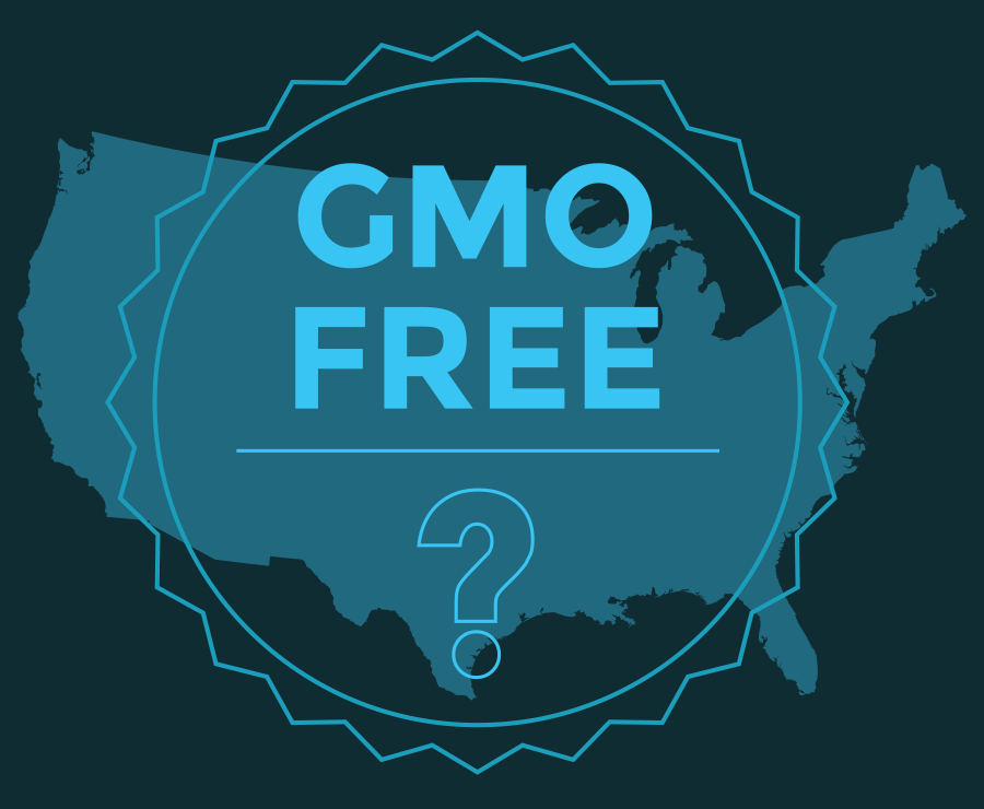The World's First Comprehensive GMO Test