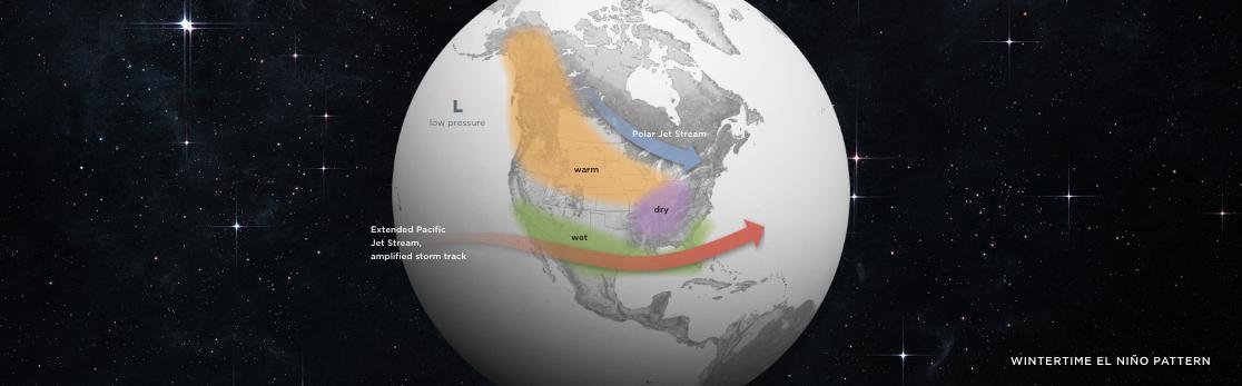 Winter El Niño Pattern