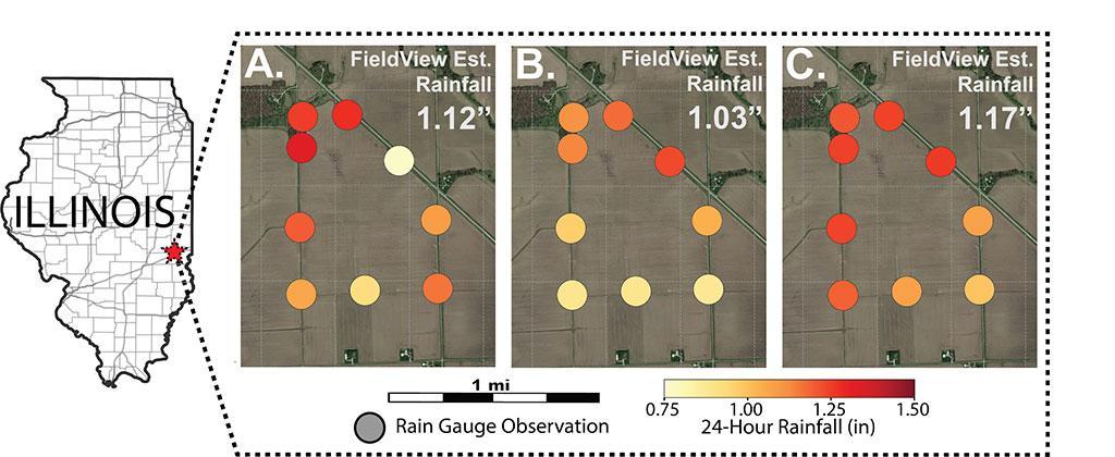 Trois séries de mesures de précipitations totales sur 24 heures obtenues par pluviomètres (cercles colorés)