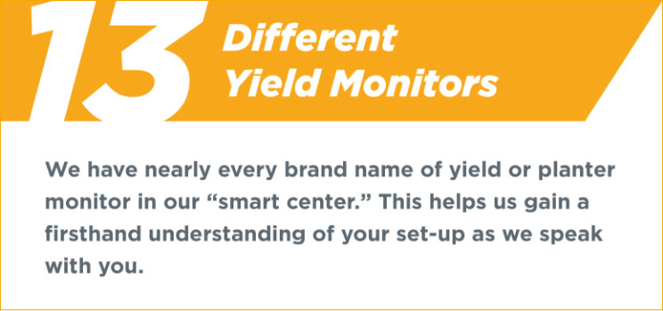 13 Different Yield Monitors