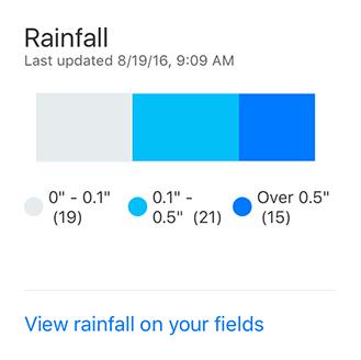 Rainfall graphic screenshot