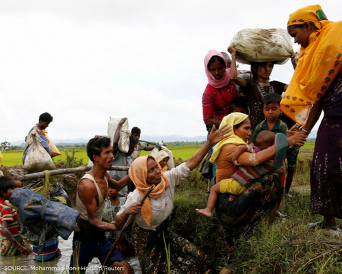 Rohingya Refugee Crisis Header Image