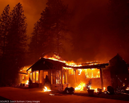 Relief for the California Wildfires Header Image