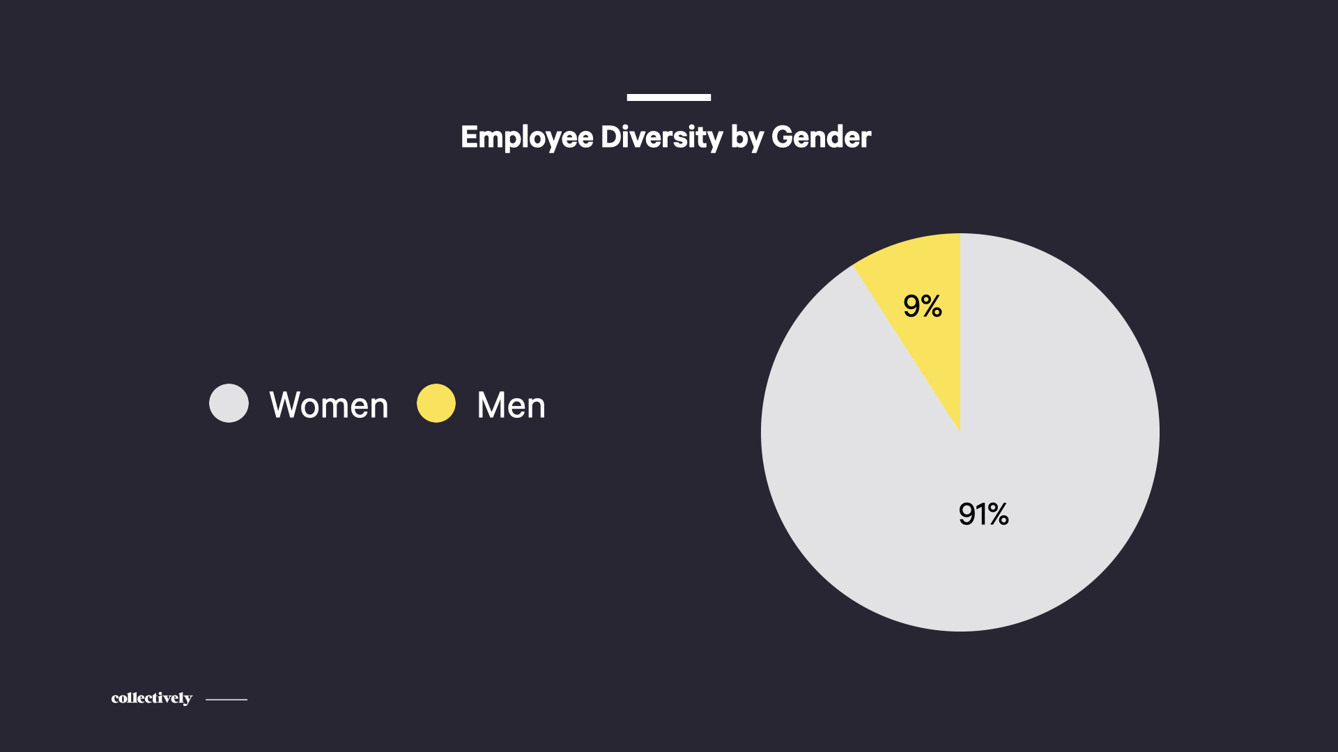 Diversity x Gender FINAL 001