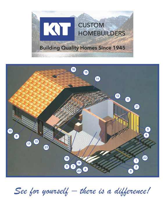 KIT Construction - Cutout