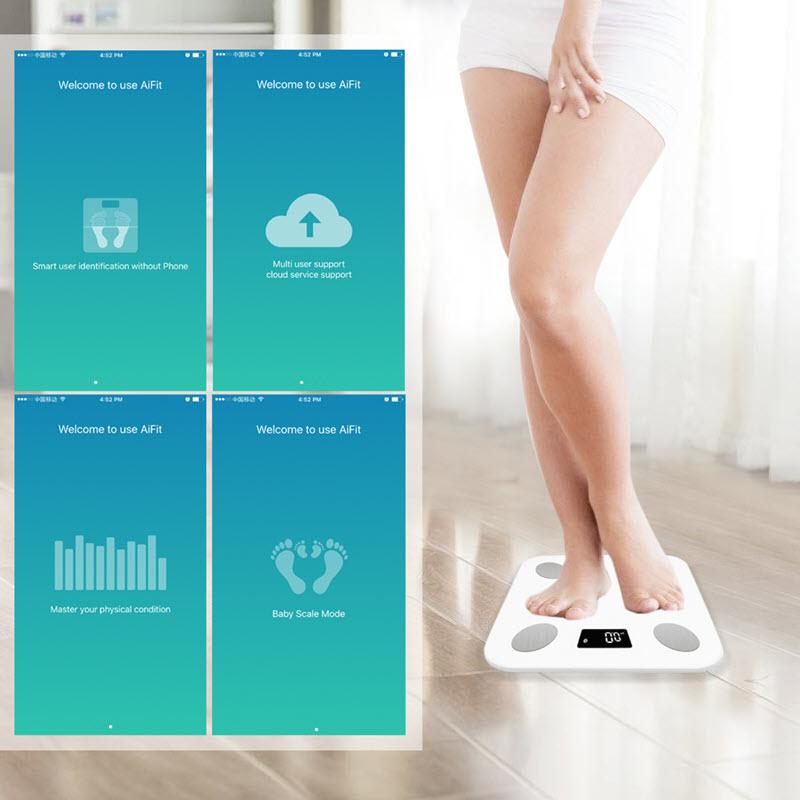 Smart Health Advisor Scale12