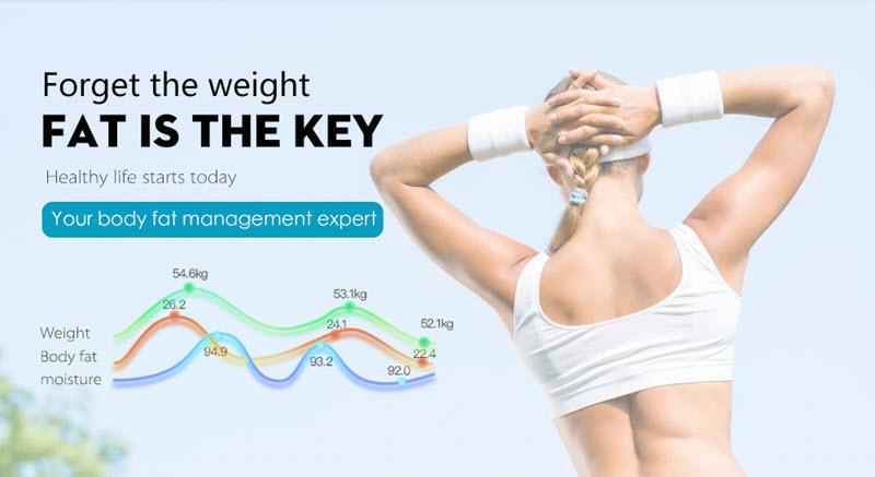 Smart Health Advisor Scale1