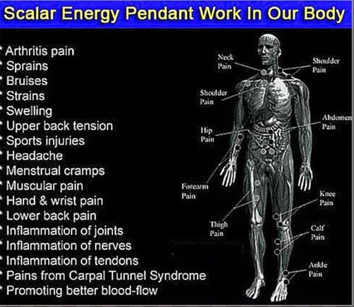 Quantum Scalar Energy Pendant6