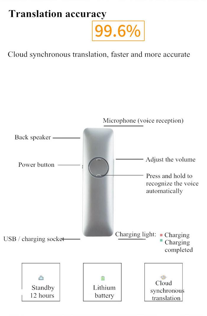 34 Language Voice Translator11