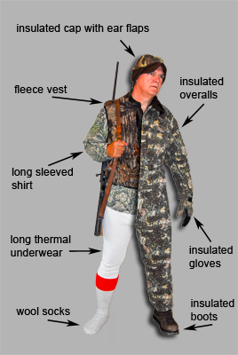 Prepper fashion
