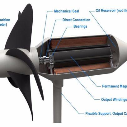 Wave turbines 3 889x627