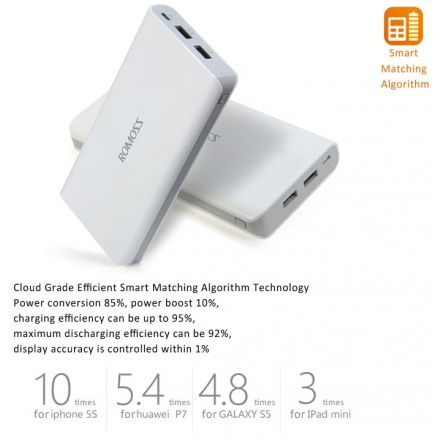 Batería Externa Power Bank Romoss Sense 6 20000mAh 2 USB-Blanco