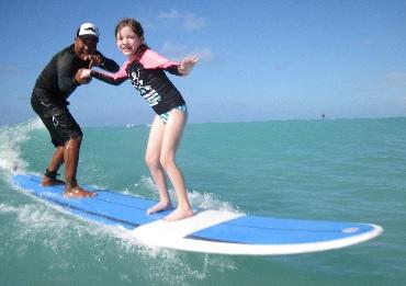 Surfing Lessons Waikiki image 1