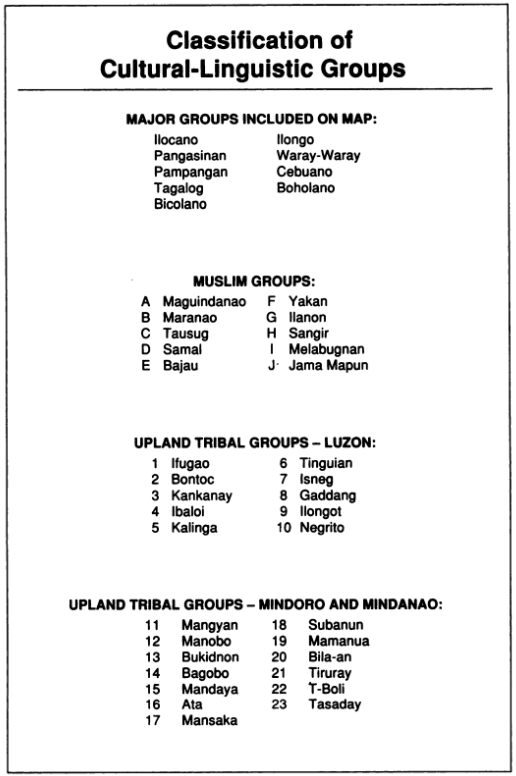 Ethnicity, Regionalism, and Language of the Philippines