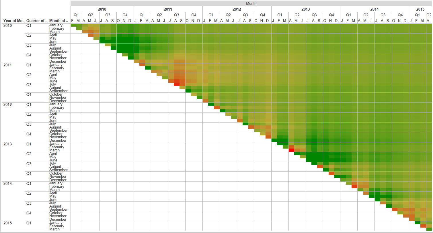 creating heat  map in tableau
