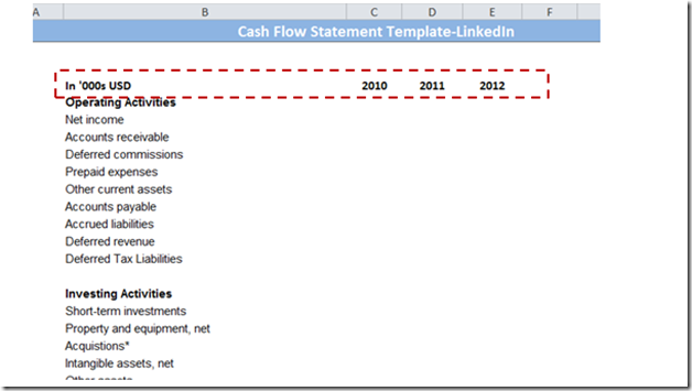 Projections in Cash Flow Statements