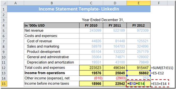 Learn to Develop \'Income Statement Template\' in Excel - EduPristine