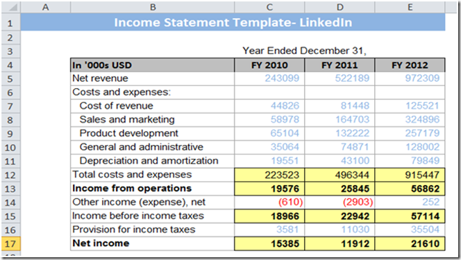how to prepare a cash flow statement template in excel