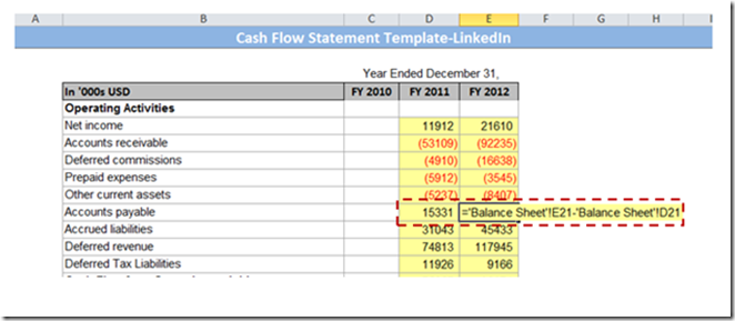 Calculating cash outflow for all the liabilities
