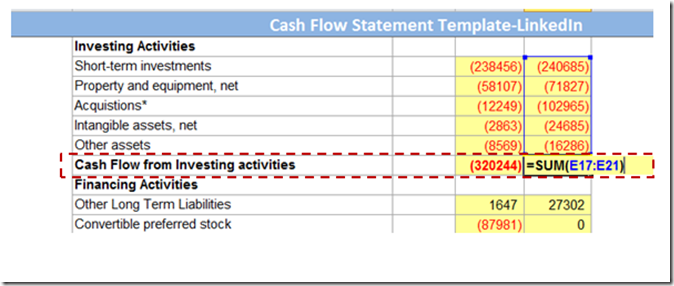 Calculating total cash flow from Investing activities