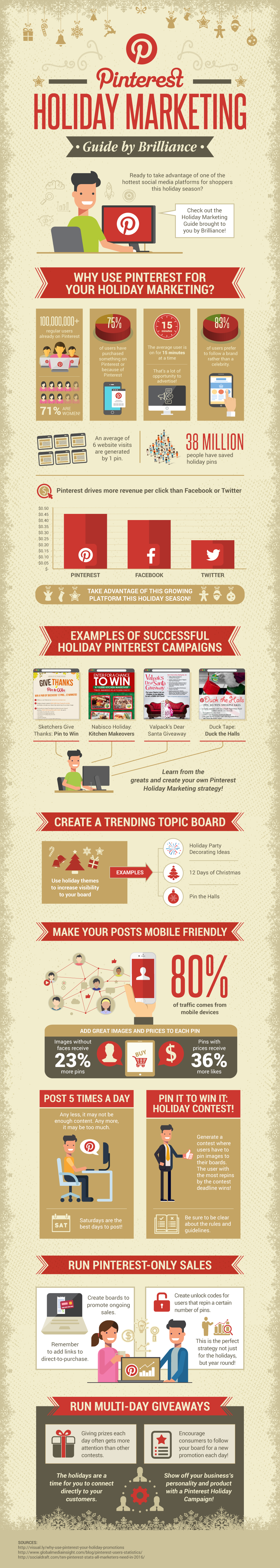 Pinterest Holiday Marketing Infographic