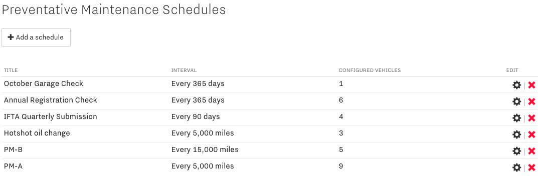 Samsara Preventative Maintenance Schedules