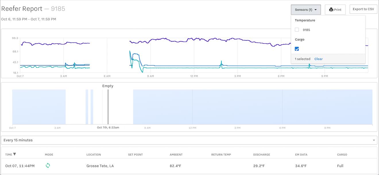 TemperatureSensorsGraph