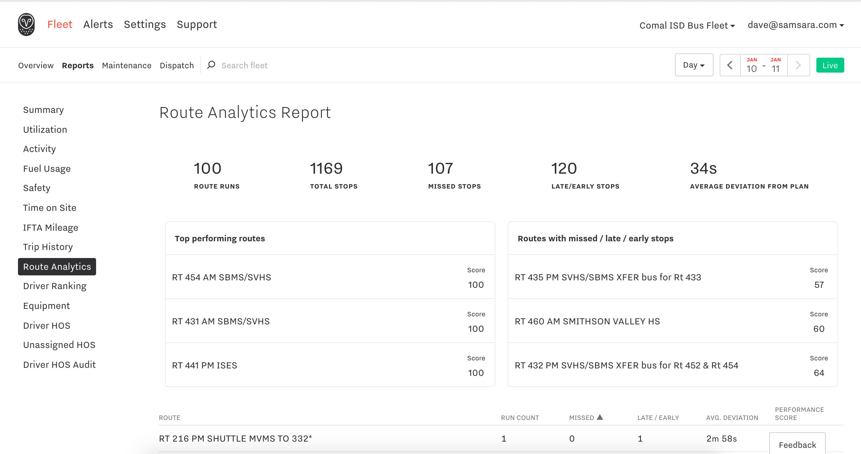 samsara-case-study-comal-route-analytics-report
