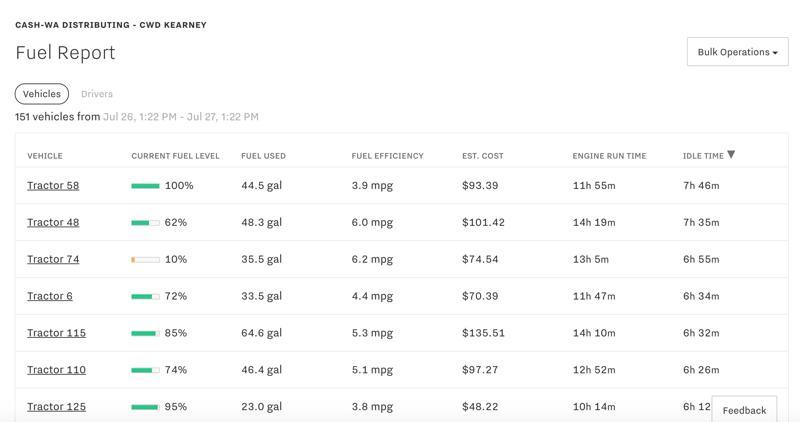 Cash-Wa fuel usage report