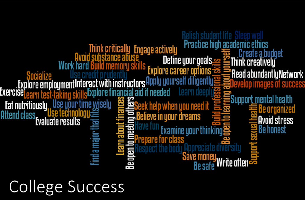 Word cloud showing the concepts that go into college success: attend class, eat nutritiously, avoid substance abuse, engage actively, define your goals, think creatively, avoid stress, be honest, appreciate diversity, etc.
