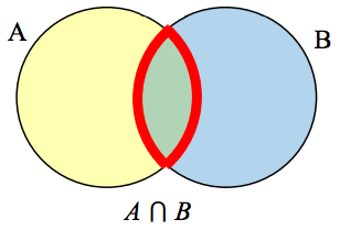 Fig3_1_2