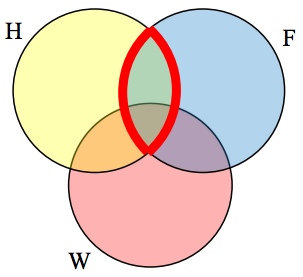 Fig3_1_4