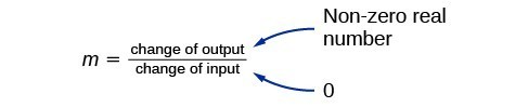 M equals change of output divided by change of input. The numerator is a non-zero real number, and the change of input is zero.