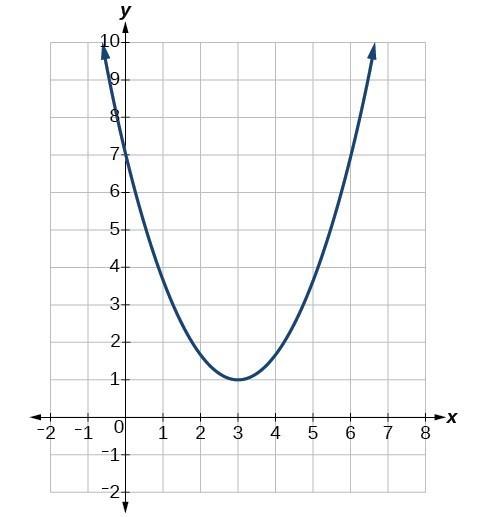 Parabola1.gif