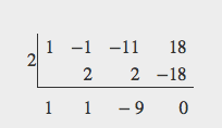 Synthetic division with 2 as the divisor and {1, -1, -11, 18} as the quotient. The result is {1, 1, -9, 0}